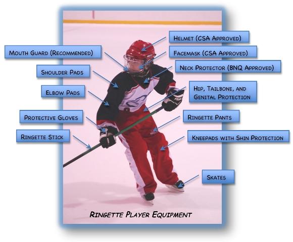 Ringette equipment for a Player Photo courtesy of B.C. Ringette